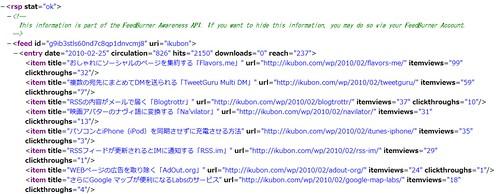 FeedBurner API
