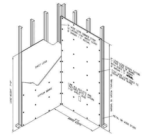 detalle drywall