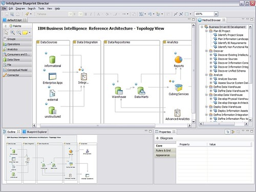 DataStage 8.5 Blueprint Director