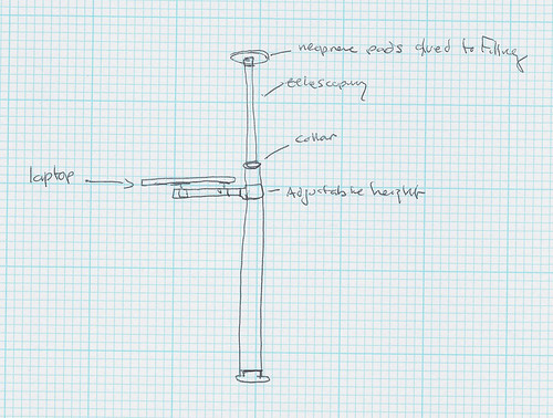 Concept for Telescoping Laptop Stand