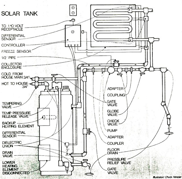 Water heaters - How electric water heaters work in detail. Complete with diagrams