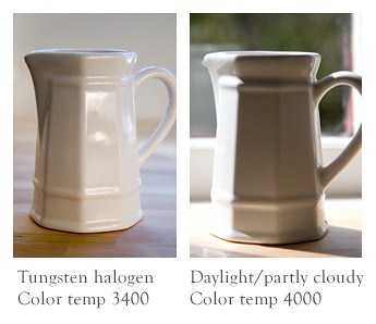 STW Color Temperature