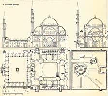 Süleymaniye Camii kesiti ve planı