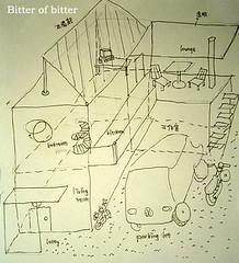 打造夢想的住家