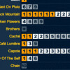 Metacritic Top Movies 2005