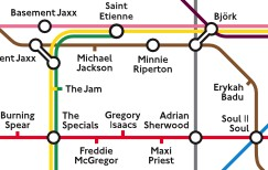London Music Tube