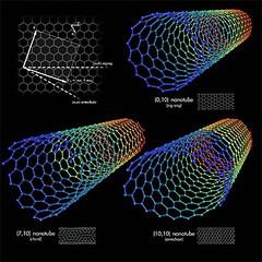 nanotechbattery
