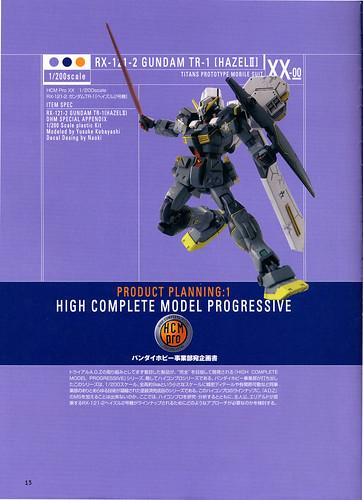 HCM-Pro Hazel II