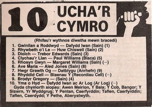 1987_02_18_y_cymro