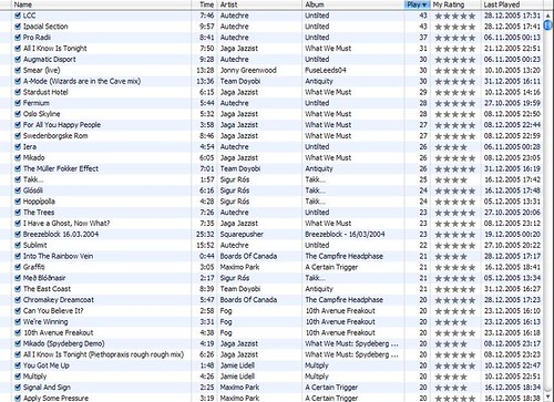 My iTunes music sorted by play count