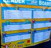 Final Leaderboard in Redondo Beach