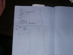 Microformats Meeting - 0015