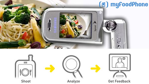 myfoodphone