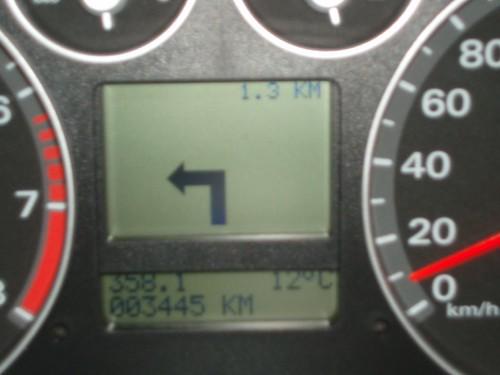 10_dashboard_indicator