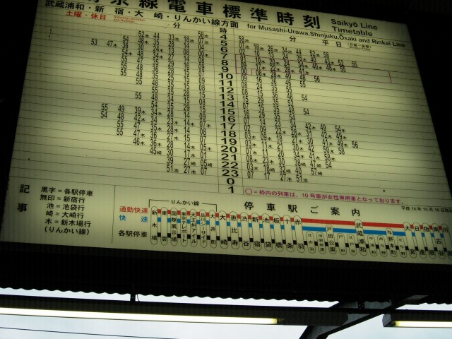 Kita-Urawa: rozkład jazdy
