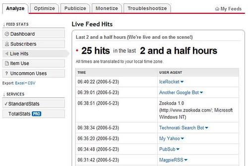 Feedburner Live Hits