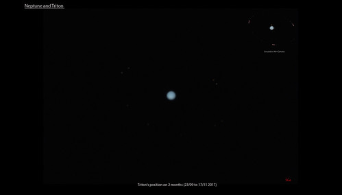 Neptune et Triton