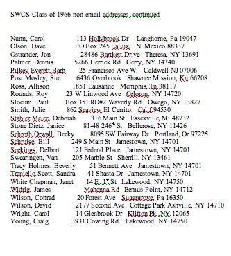 Class list II - SWCS, Class of '66