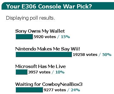 Slashdot E3 Poll