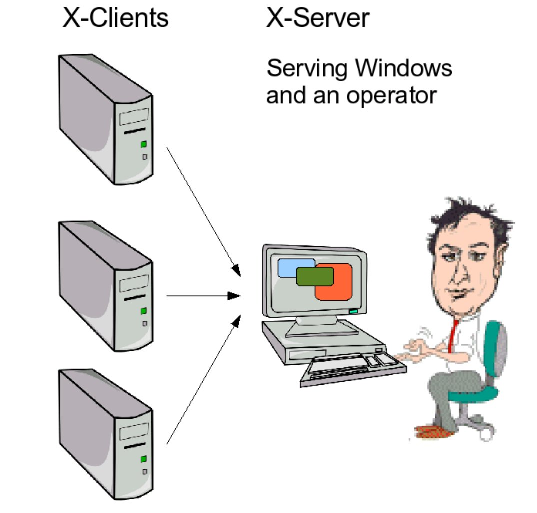 un servidor de correo entrante pop: