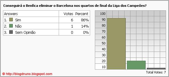 Benfica_Barca_poll