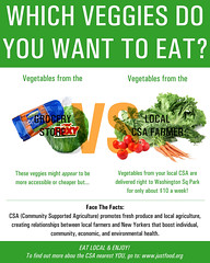 Which Veggies Do You Want To Eat?