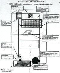diagram of refrigerator noises -- click for larger view