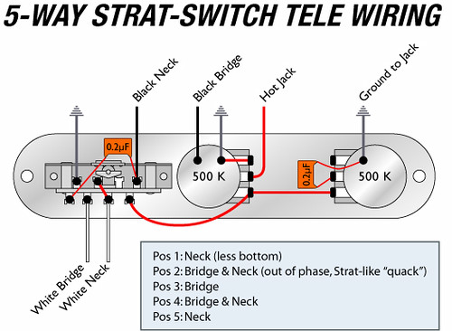 need help with a 5 way standard switch tele mod