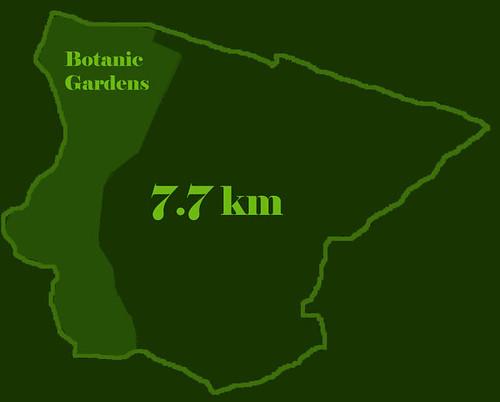 Botanic Loop
