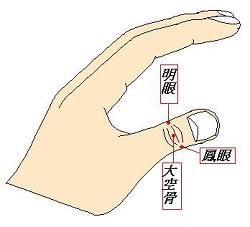 大拇指穴道