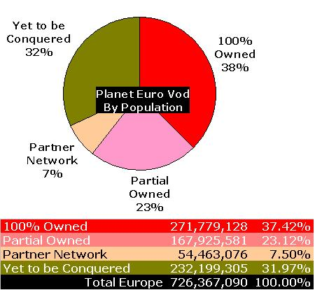 PlanetEuroByPopulation