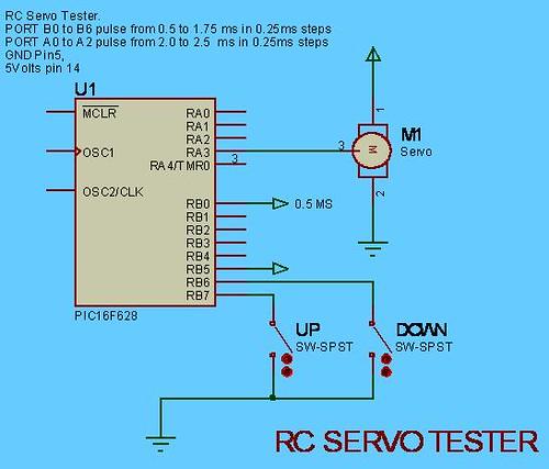 An RC Servo tester
