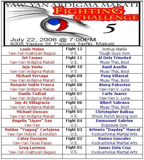 FC5 FIGHTCARD