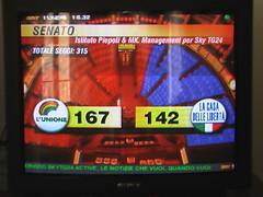 Exit poll voto al senato