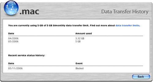 5 GB of transfer gone