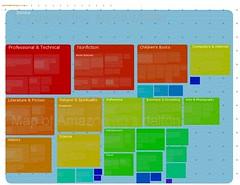 mapa amazon por categorias