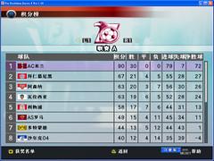 ac milan_winning_積分