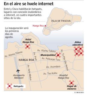 Los hotspots de Rapa Nui