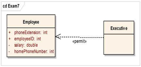 圖7. permit dependency 的考題