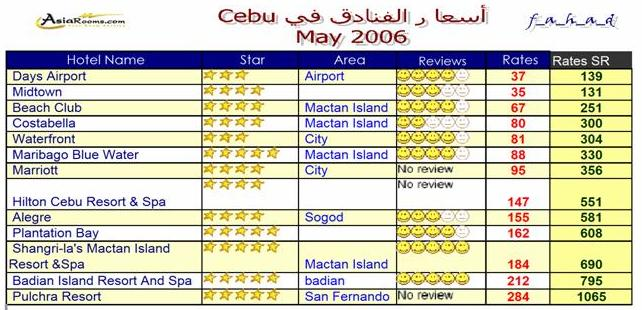 الفنادق الفلبين الرئيسية 138188679_b0738d4122