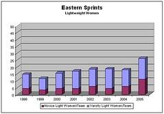 sprintslight