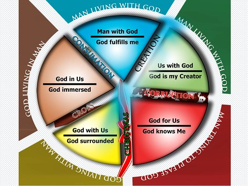 Christmas_Advent_2010_-_Part_2_-_Prepositions_of_God