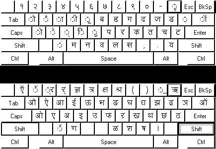 NEW FONT FOR AVRO KEYBOARD
