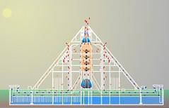 funcionamiento piramide