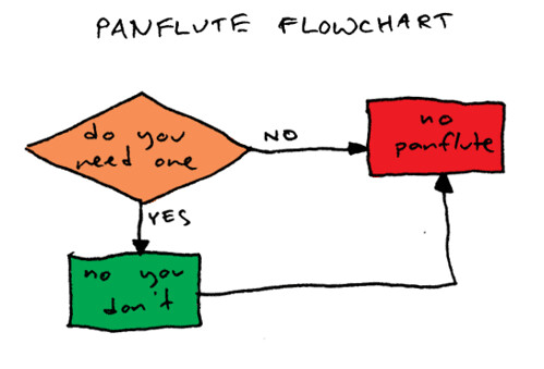 panflute-flowchart