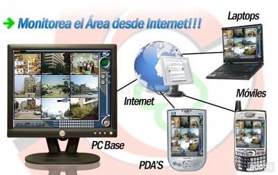 sistema vigilancia camara internet