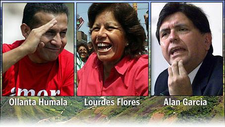 Peru Canidates