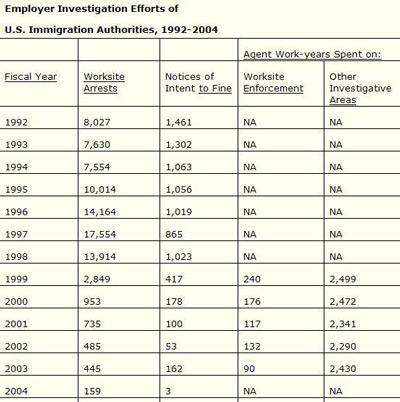 employerstats