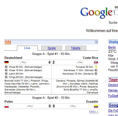 WM Ergebnisse