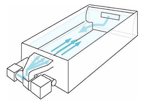 endless pool diagram